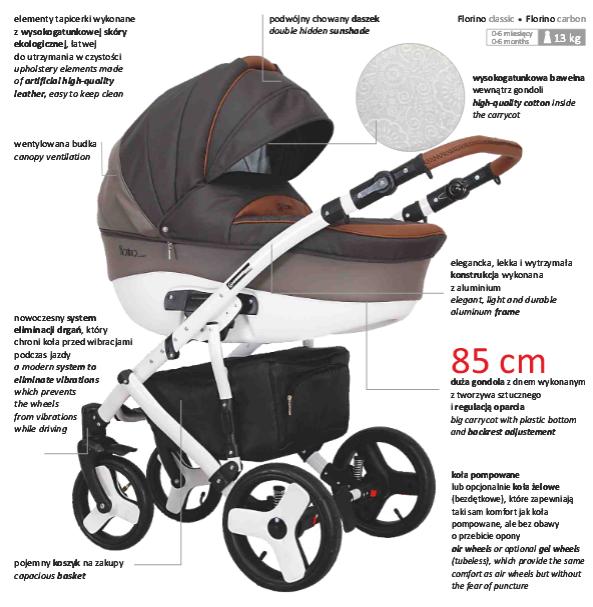 фото коляски Coletto Florino Carbon